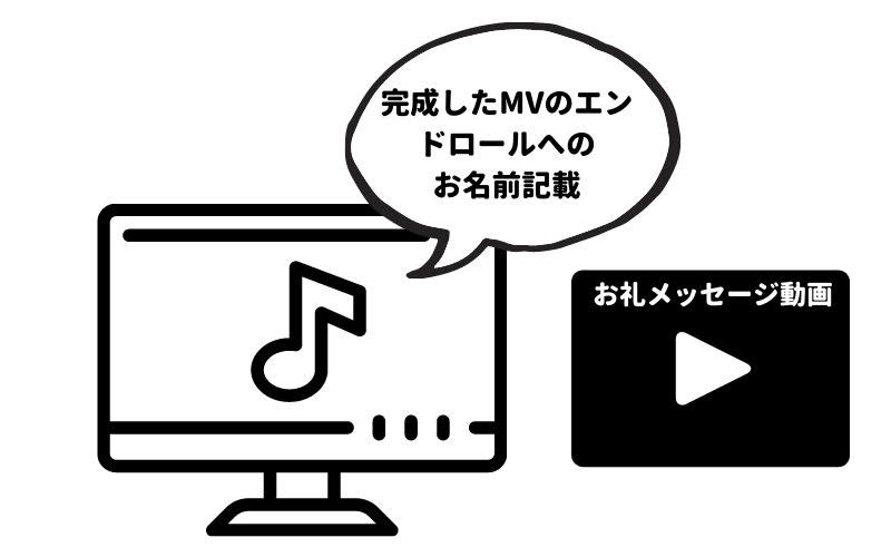 完成したMVのエンドロールへのお名前記載 + お礼メッセージ動画のDLコードの画像
